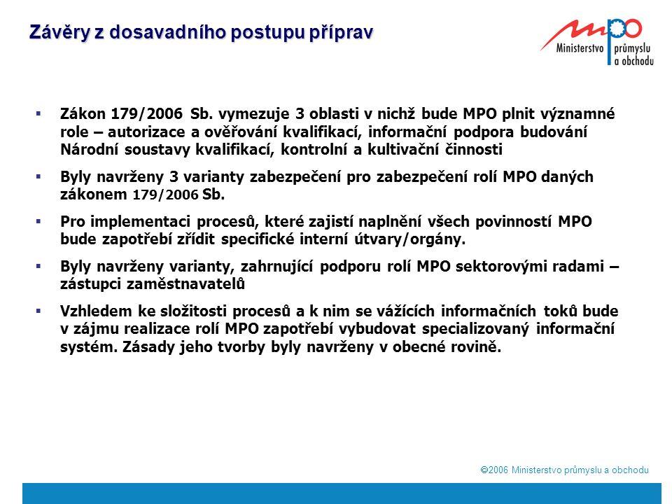  2006  Ministerstvo průmyslu a obchodu  Zákon 179/2006 Sb.