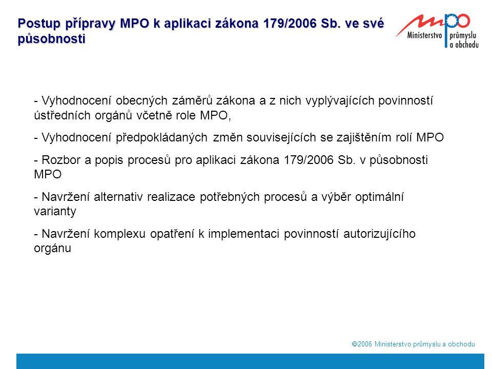  2006  Ministerstvo průmyslu a obchodu Postup přípravy MPO k aplikaci zákona 179/2006 Sb.