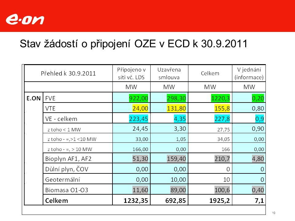 10 Stav žádostí o připojení OZE v ECD k 30.9.2011