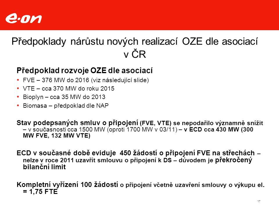 17 Předpoklady nárůstu nových realizací OZE dle asociací v ČR Předpoklad rozvoje OZE dle asociací  FVE – 376 MW do 2016 (viz následující slide)  VTE – cca 370 MW do roku 2015  Bioplyn – cca 35 MW do 2013  Biomasa – předpoklad dle NAP Stav podepsaných smluv o připojení (FVE, VTE) se nepodařilo významně snížit – v současnosti cca 1500 MW (oproti 1700 MW v 03/11) – v ECD cca 430 MW (300 MW FVE, 132 MW VTE) ECD v současné době eviduje 450 žádostí o připojení FVE na střechách – nelze v roce 2011 uzavřít smlouvu o připojení k DS – důvodem je překročený bilanční limit Kompletní vyřízení 100 žádostí o připojení včetně uzavření smlouvy o výkupu el.