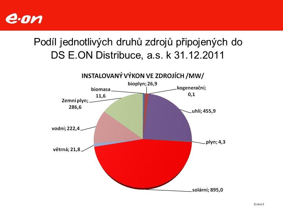 Podíl jednotlivých druhů zdrojů připojených do DS E.ON Distribuce, a.s. k 31.12.2011 Strana 6