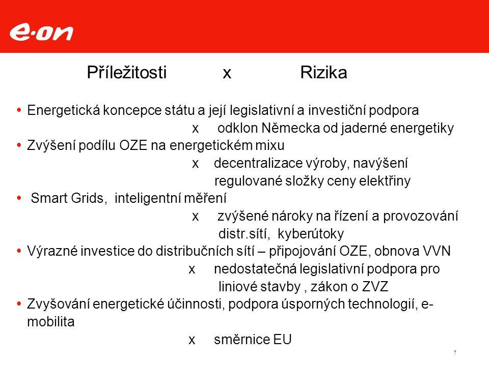 7 Příležitosti x Rizika  Energetická koncepce státu a její legislativní a investiční podpora x odklon Německa od jaderné energetiky  Zvýšení podílu OZE na energetickém mixu x decentralizace výroby, navýšení regulované složky ceny elektřiny  Smart Grids, inteligentní měření x zvýšené nároky na řízení a provozování distr.sítí, kyberútoky  Výrazné investice do distribučních sítí – připojování OZE, obnova VVN x nedostatečná legislativní podpora pro liniové stavby, zákon o ZVZ  Zvyšování energetické účinnosti, podpora úsporných technologií, e- mobilita x směrnice EU