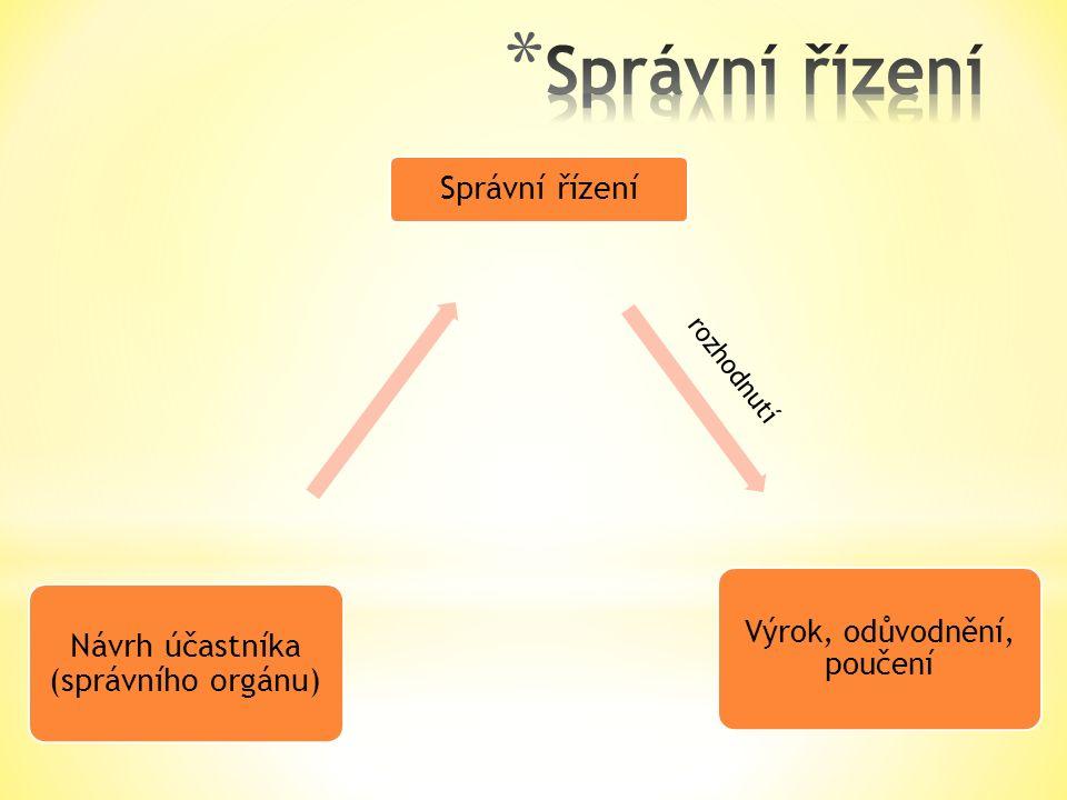 Návrh účastníka (správního orgánu) Správní řízení Výrok, odůvodnění, poučení rozhodnutí