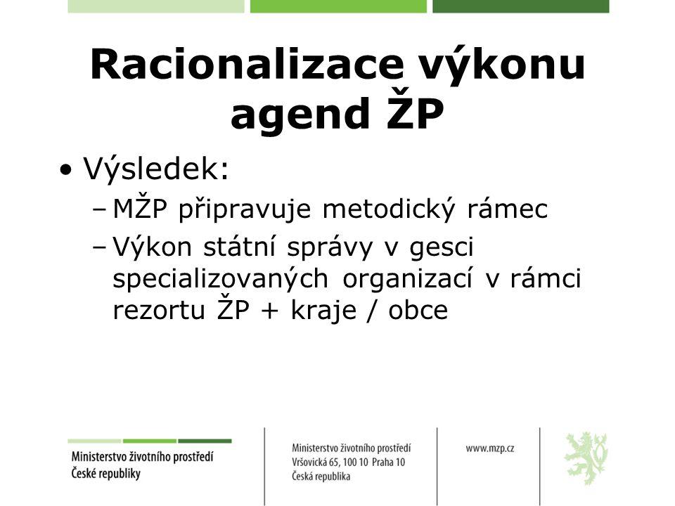 Racionalizace výkonu agend ŽP Výsledek: –MŽP připravuje metodický rámec –Výkon státní správy v gesci specializovaných organizací v rámci rezortu ŽP + kraje / obce