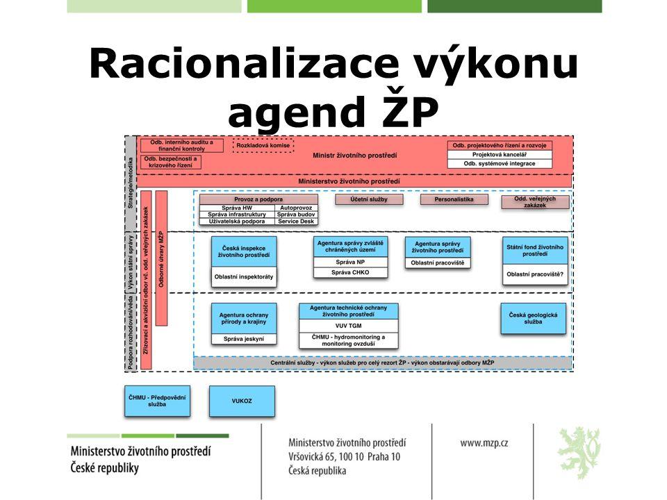 Racionalizace výkonu agend ŽP