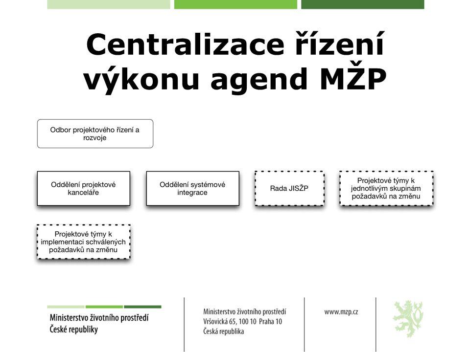 Centralizace řízení výkonu agend MŽP