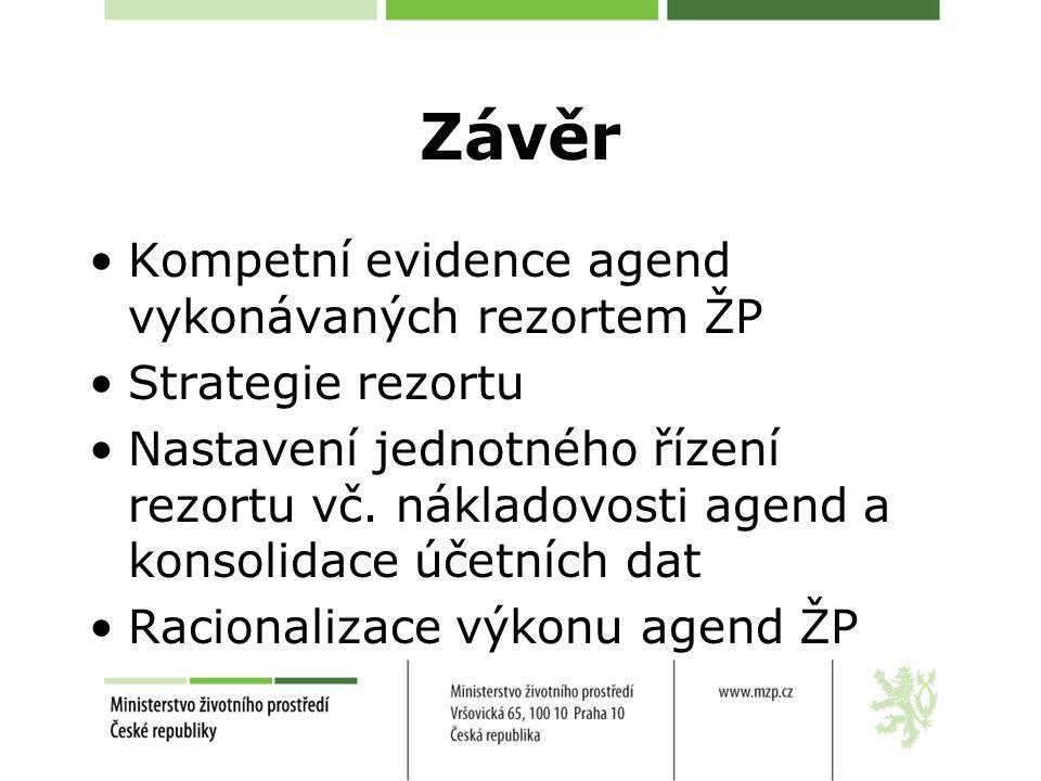 Závěr Kompetní evidence agend vykonávaných rezortem ŽP Strategie rezortu Nastavení jednotného řízení rezortu vč.