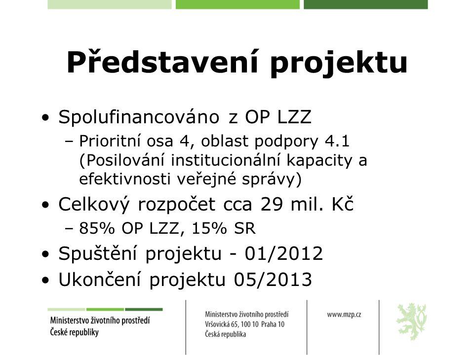 Představení projektu Spolufinancováno z OP LZZ –Prioritní osa 4, oblast podpory 4.1 (Posilování institucionální kapacity a efektivnosti veřejné správy) Celkový rozpočet cca 29 mil.