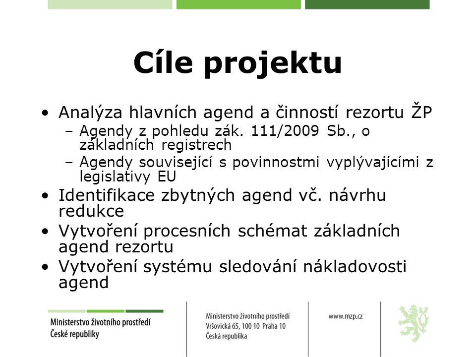 Cíle projektu Analýza hlavních agend a činností rezortu ŽP –Agendy z pohledu zák.