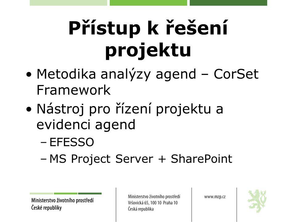 Přístup k řešení projektu Metodika analýzy agend – CorSet Framework Nástroj pro řízení projektu a evidenci agend –EFESSO –MS Project Server + SharePoint