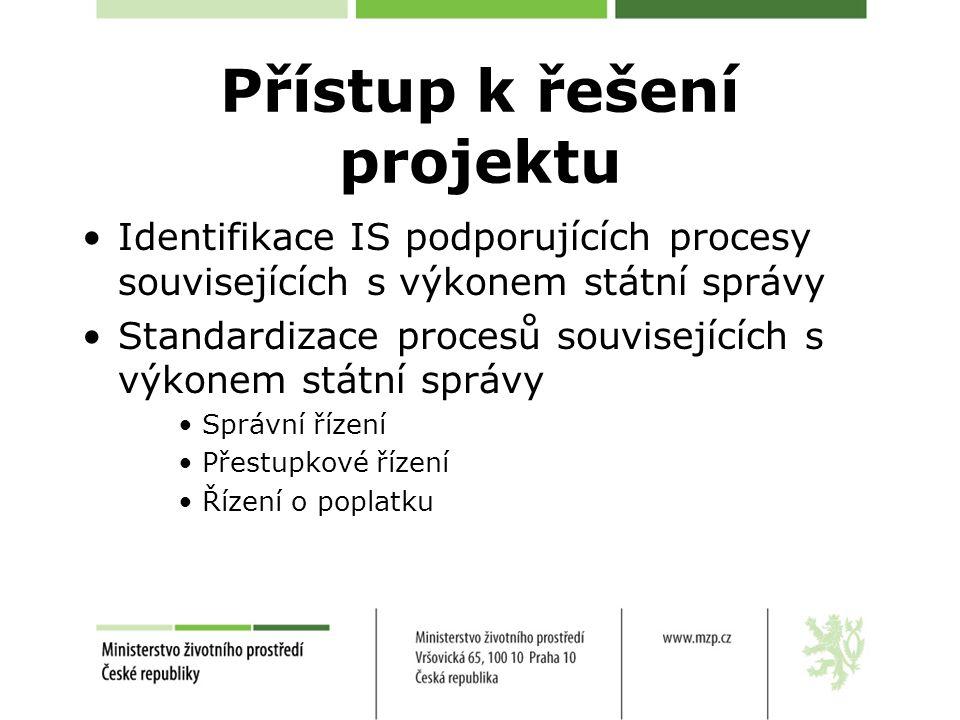 Přístup k řešení projektu Identifikace IS podporujících procesy souvisejících s výkonem státní správy Standardizace procesů souvisejících s výkonem státní správy Správní řízení Přestupkové řízení Řízení o poplatku