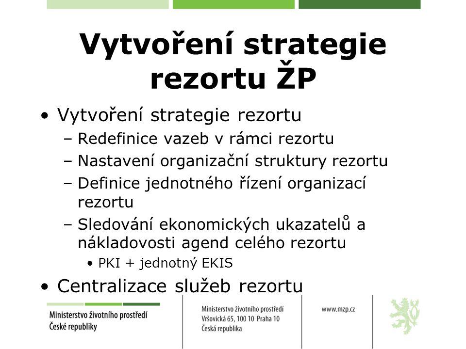 Vytvoření strategie rezortu ŽP Vytvoření strategie rezortu –Redefinice vazeb v rámci rezortu –Nastavení organizační struktury rezortu –Definice jednotného řízení organizací rezortu –Sledování ekonomických ukazatelů a nákladovosti agend celého rezortu PKI + jednotný EKIS Centralizace služeb rezortu