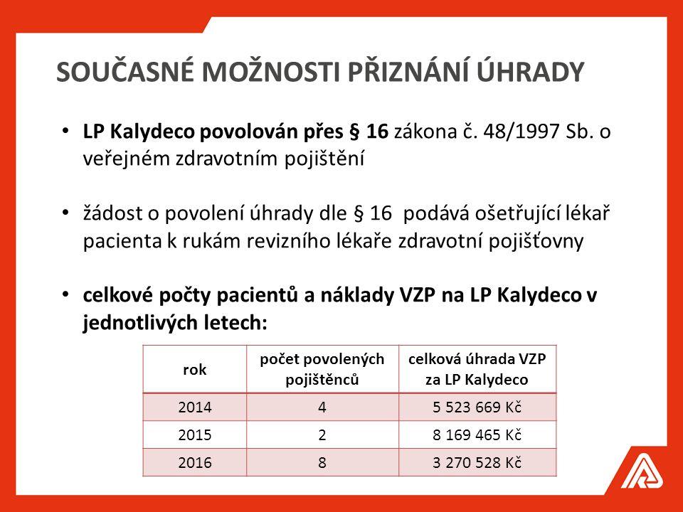 LP Kalydeco povolován přes § 16 zákona č. 48/1997 Sb.