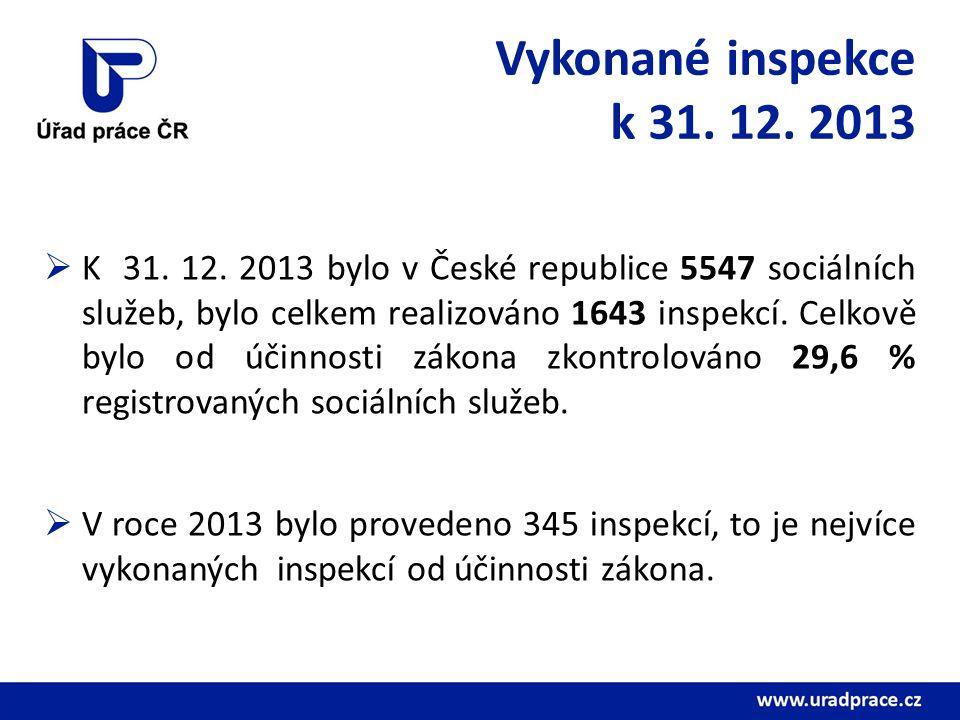 Vykonané inspekce k 31. 12. 2013  K 31. 12. 2013 bylo v České republice 5547 sociálních služeb, bylo celkem realizováno 1643 inspekcí. Celkově bylo o