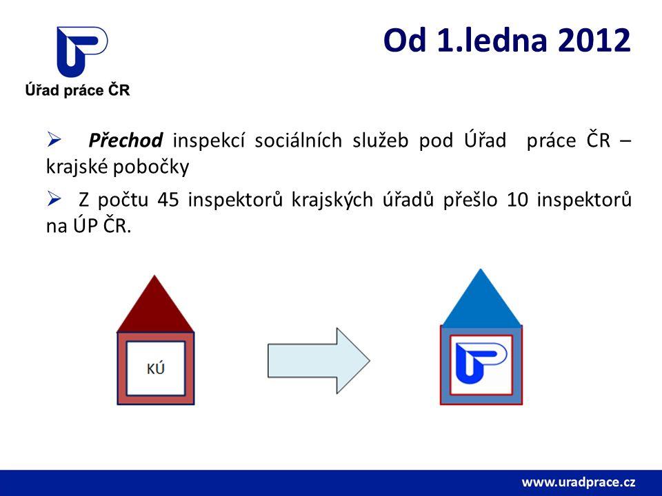 Od 1.ledna 2012  Přechod inspekcí sociálních služeb pod Úřad práce ČR – krajské pobočky  Z počtu 45 inspektorů krajských úřadů přešlo 10 inspektorů na ÚP ČR.