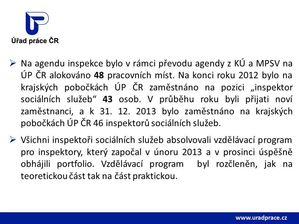  Na agendu inspekce bylo v rámci převodu agendy z KÚ a MPSV na ÚP ČR alokováno 48 pracovních míst. Na konci roku 2012 bylo na krajských pobočkách ÚP