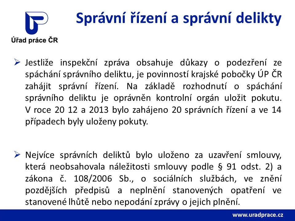 Správní řízení a správní delikty  Jestliže inspekční zpráva obsahuje důkazy o podezření ze spáchání správního deliktu, je povinností krajské pobočky ÚP ČR zahájit správní řízení.