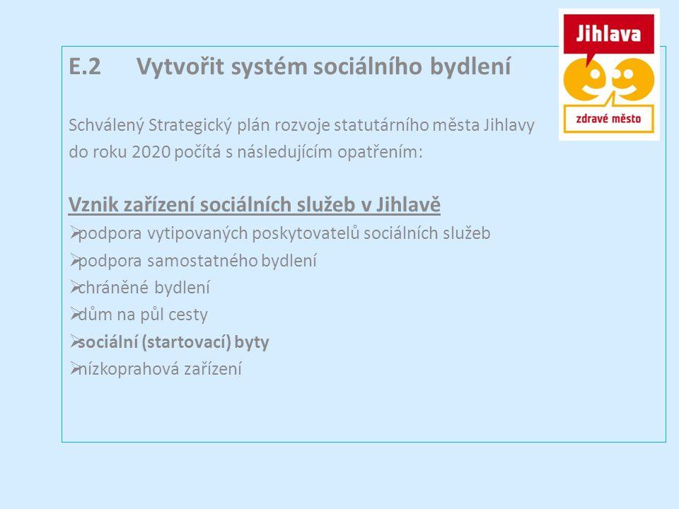 E.2Vytvořit systém sociálního bydlení Schválený Strategický plán rozvoje statutárního města Jihlavy do roku 2020 počítá s následujícím opatřením: Vznik zařízení sociálních služeb v Jihlavě  podpora vytipovaných poskytovatelů sociálních služeb  podpora samostatného bydlení  chráněné bydlení  dům na půl cesty  sociální (startovací) byty  nízkoprahová zařízení