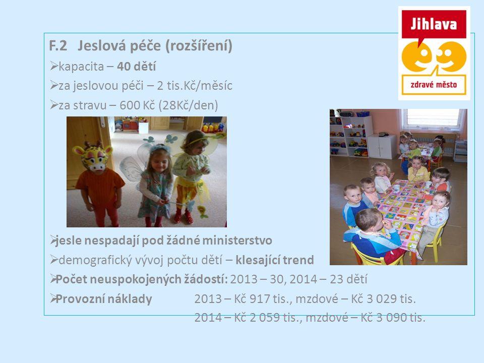 F.2 Jeslová péče (rozšíření)  kapacita – 40 dětí  za jeslovou péči – 2 tis.Kč/měsíc  za stravu – 600 Kč (28Kč/den)  jesle nespadají pod žádné ministerstvo  demografický vývoj počtu dětí – klesající trend  Počet neuspokojených žádostí: 2013 – 30, 2014 – 23 dětí  Provozní náklady 2013 – Kč 917 tis., mzdové – Kč 3 029 tis.