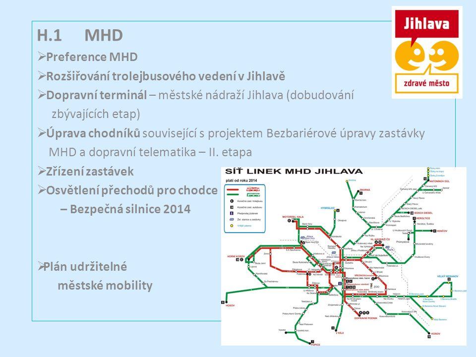 H.1MHD  Preference MHD  Rozšiřování trolejbusového vedení v Jihlavě  Dopravní terminál – městské nádraží Jihlava (dobudování zbývajících etap)  Úprava chodníků související s projektem Bezbariérové úpravy zastávky MHD a dopravní telematika – II.