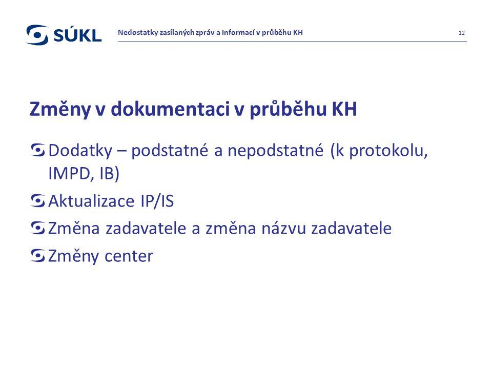 Změny v dokumentaci v průběhu KH Dodatky – podstatné a nepodstatné (k protokolu, IMPD, IB) Aktualizace IP/IS Změna zadavatele a změna názvu zadavatele