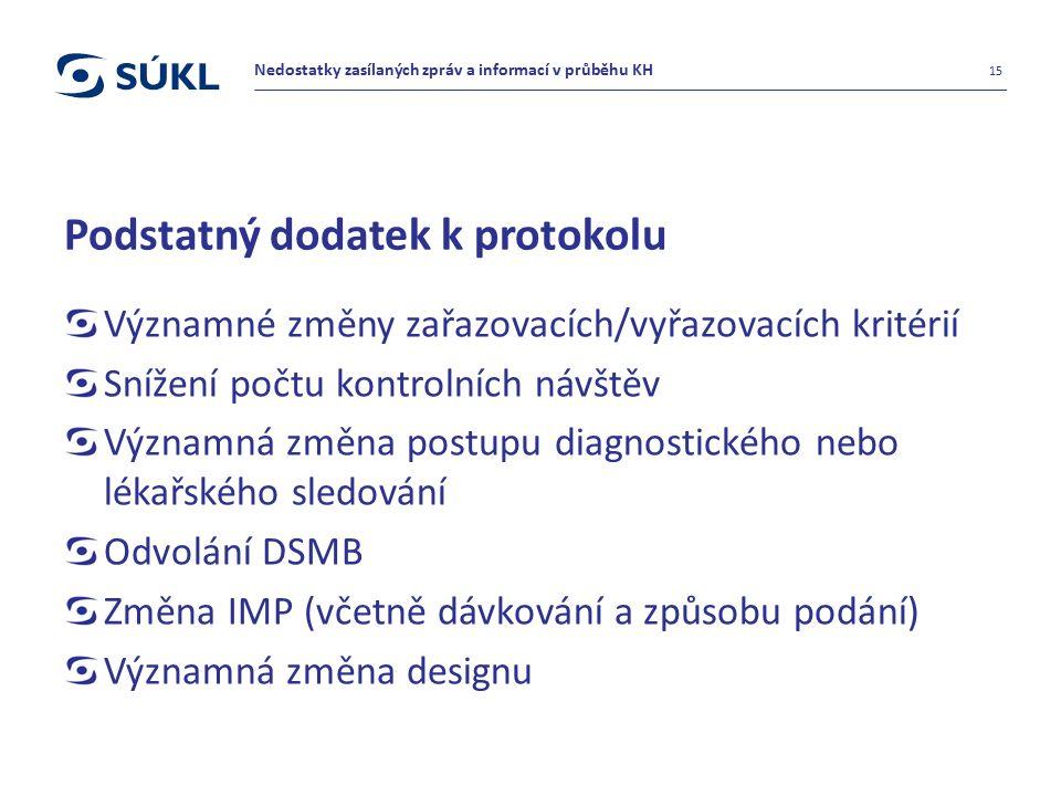 Podstatný dodatek k protokolu Významné změny zařazovacích/vyřazovacích kritérií Snížení počtu kontrolních návštěv Významná změna postupu diagnostickéh