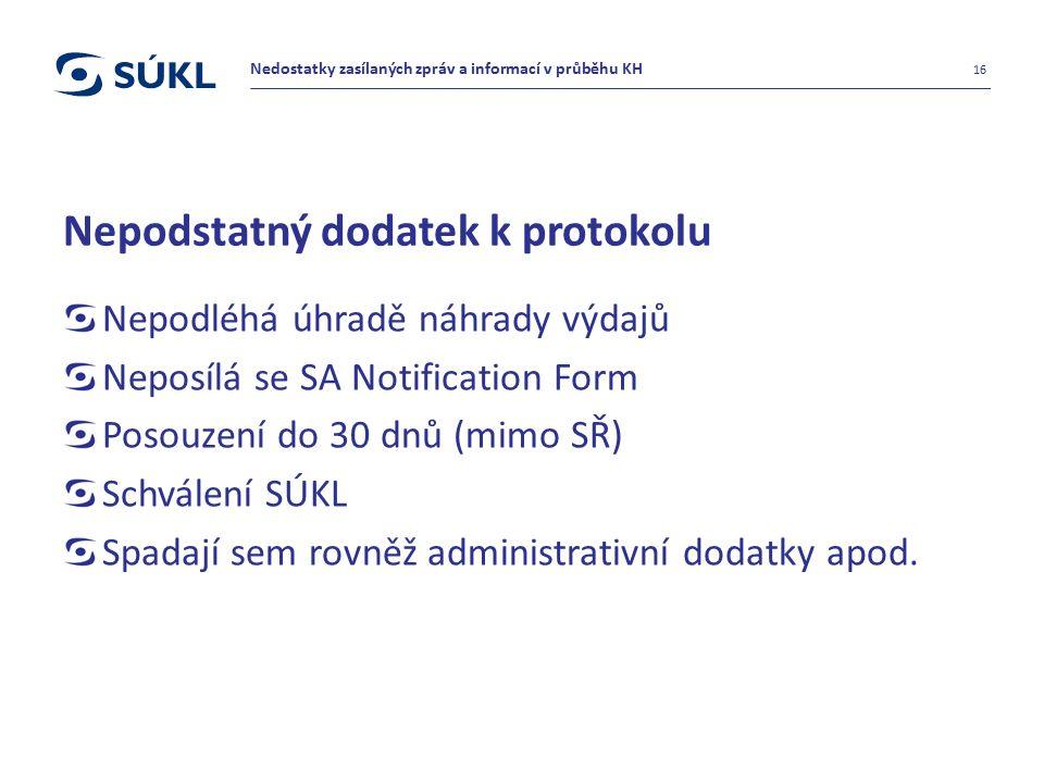 Nepodstatný dodatek k protokolu Nepodléhá úhradě náhrady výdajů Neposílá se SA Notification Form Posouzení do 30 dnů (mimo SŘ) Schválení SÚKL Spadají