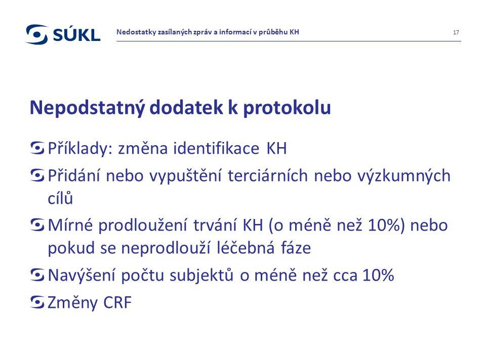 Nepodstatný dodatek k protokolu Příklady: změna identifikace KH Přidání nebo vypuštění terciárních nebo výzkumných cílů Mírné prodloužení trvání KH (o