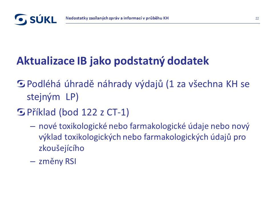 Aktualizace IB jako podstatný dodatek Podléhá úhradě náhrady výdajů (1 za všechna KH se stejným LP) Příklad (bod 122 z CT-1) – nové toxikologické nebo