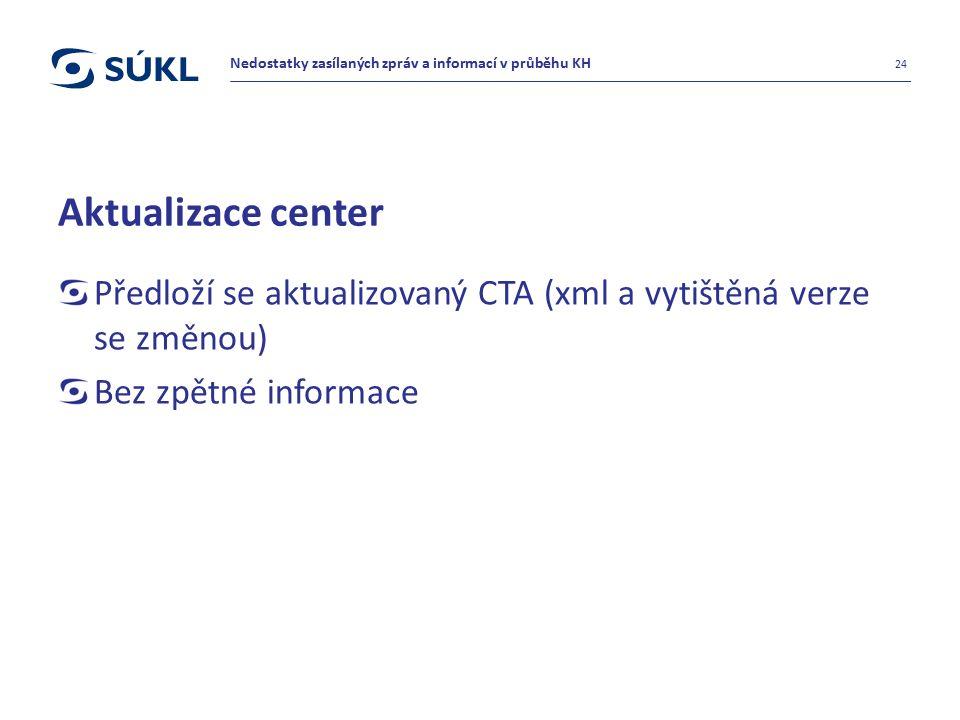 Aktualizace center Předloží se aktualizovaný CTA (xml a vytištěná verze se změnou) Bez zpětné informace 24 Nedostatky zasílaných zpráv a informací v p