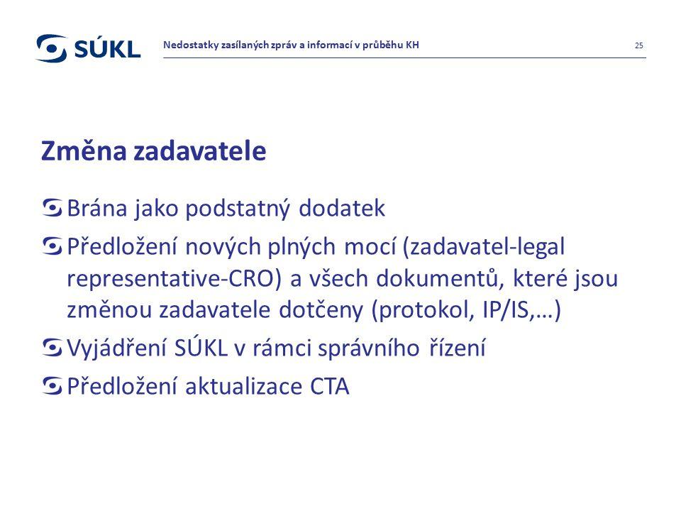 Změna zadavatele Brána jako podstatný dodatek Předložení nových plných mocí (zadavatel-legal representative-CRO) a všech dokumentů, které jsou změnou