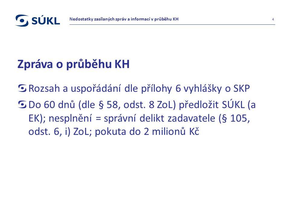 Zpráva o průběhu KH Rozsah a uspořádání dle přílohy 6 vyhlášky o SKP Do 60 dnů (dle § 58, odst. 8 ZoL) předložit SÚKL (a EK); nesplnění = správní deli