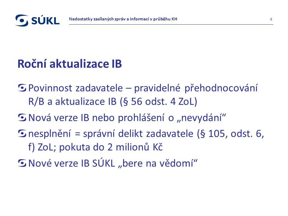 """Roční aktualizace IB Povinnost zadavatele – pravidelné přehodnocování R/B a aktualizace IB (§ 56 odst. 4 ZoL) Nová verze IB nebo prohlášení o """"nevydán"""