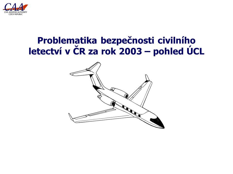 2 OBSAH: Systém bezpečnosti a ochrany civilního letectví v ČR Systém dle Zákona o civilním letectví Stávající stav (šetření LN) Rekapitulace stávajícího stavu SAFA Letecká nehodovost v roce 2003 Návrh opatření Kontakty