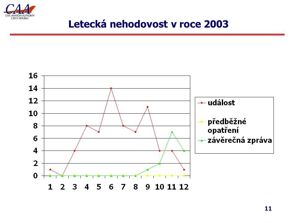 11 Letecká nehodovost v roce 2003