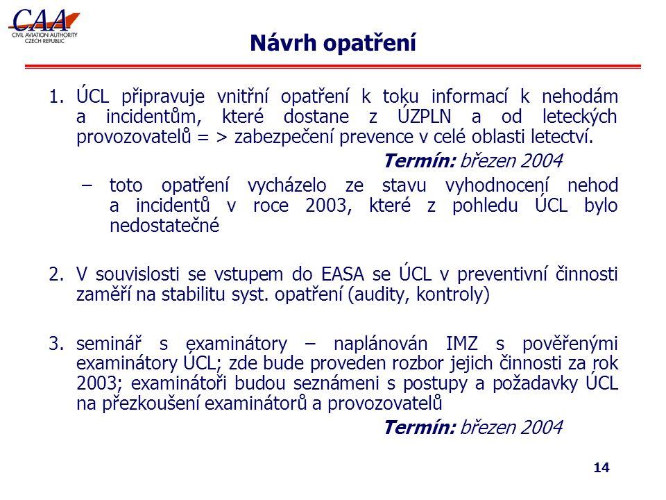 14 Návrh opatření 1.ÚCL připravuje vnitřní opatření k toku informací k nehodám a incidentům, které dostane z ÚZPLN a od leteckých provozovatelů = > zabezpečení prevence v celé oblasti letectví.