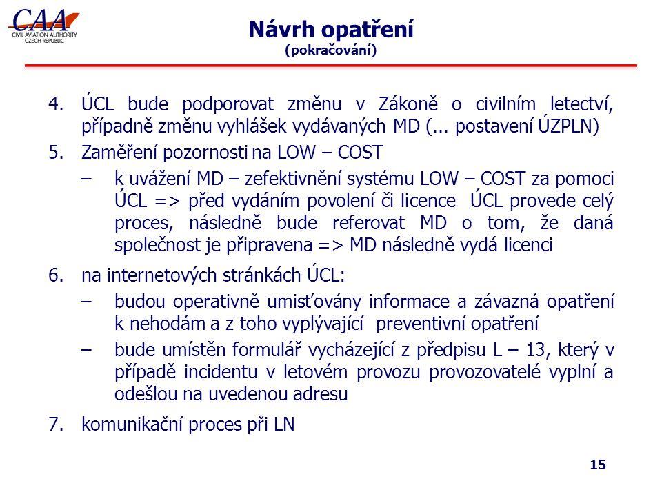 15 Návrh opatření (pokračování) 4.ÚCL bude podporovat změnu v Zákoně o civilním letectví, případně změnu vyhlášek vydávaných MD (...