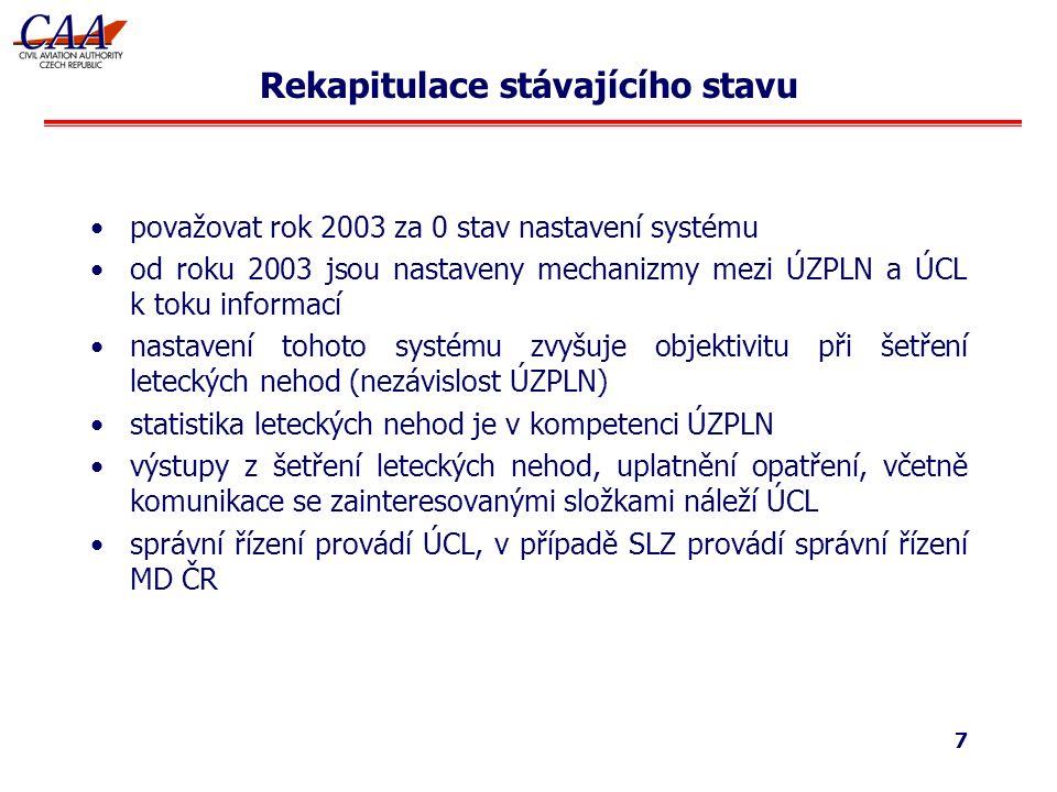 7 Rekapitulace stávajícího stavu považovat rok 2003 za 0 stav nastavení systému od roku 2003 jsou nastaveny mechanizmy mezi ÚZPLN a ÚCL k toku informací nastavení tohoto systému zvyšuje objektivitu při šetření leteckých nehod (nezávislost ÚZPLN) statistika leteckých nehod je v kompetenci ÚZPLN výstupy z šetření leteckých nehod, uplatnění opatření, včetně komunikace se zainteresovanými složkami náleží ÚCL správní řízení provádí ÚCL, v případě SLZ provádí správní řízení MD ČR