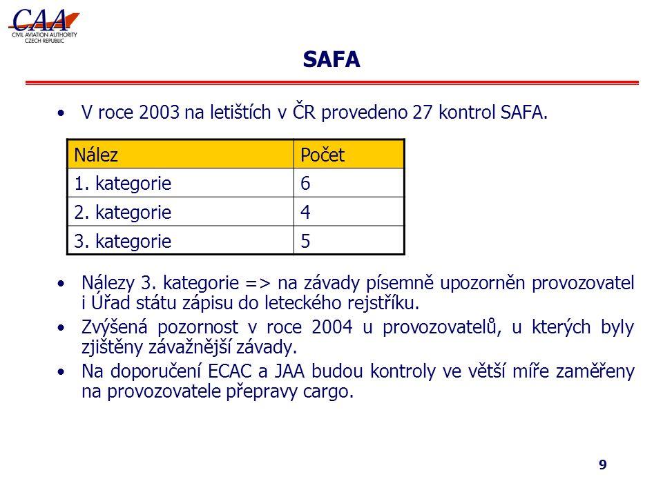 9 SAFA V roce 2003 na letištích v ČR provedeno 27 kontrol SAFA.