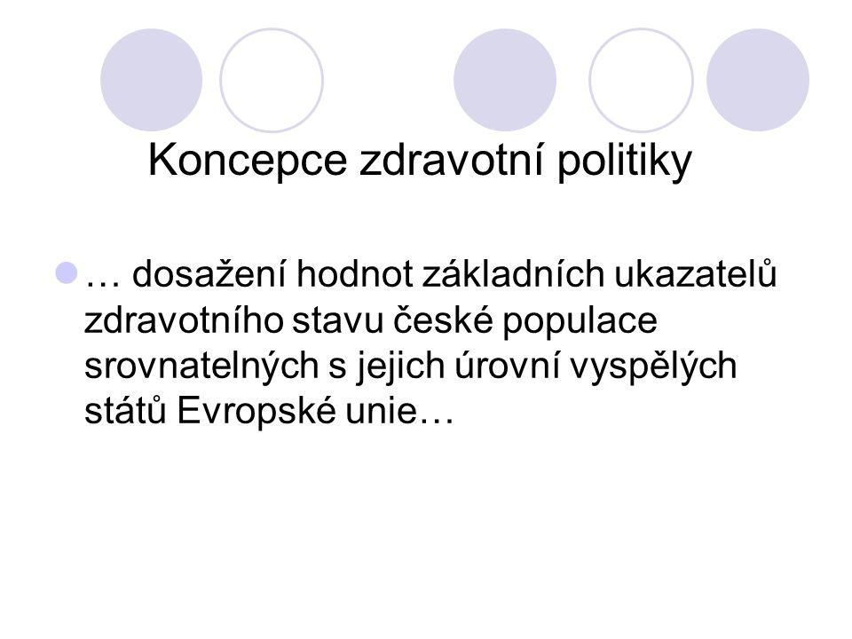 Koncepce zdravotní politiky … dosažení hodnot základních ukazatelů zdravotního stavu české populace srovnatelných s jejich úrovní vyspělých států Evropské unie…