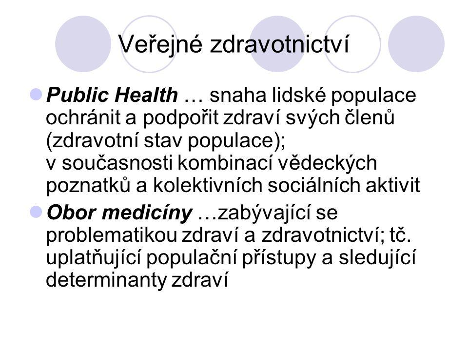 Veřejné zdravotnictví Public Health … snaha lidské populace ochránit a podpořit zdraví svých členů (zdravotní stav populace); v současnosti kombinací vědeckých poznatků a kolektivních sociálních aktivit Obor medicíny …zabývající se problematikou zdraví a zdravotnictví; tč.