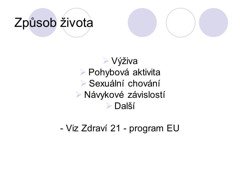 Způsob života  Výživa  Pohybová aktivita  Sexuální chování  Návykové závislostí  Další - Viz Zdraví 21 - program EU