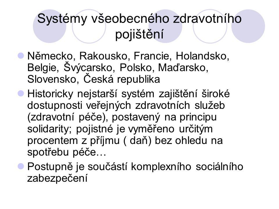 Systémy všeobecného zdravotního pojištění Německo, Rakousko, Francie, Holandsko, Belgie, Švýcarsko, Polsko, Maďarsko, Slovensko, Česká republika Historicky nejstarší systém zajištění široké dostupnosti veřejných zdravotních služeb (zdravotní péče), postavený na principu solidarity; pojistné je vyměřeno určitým procentem z příjmu ( daň) bez ohledu na spotřebu péče… Postupně je součástí komplexního sociálního zabezpečení