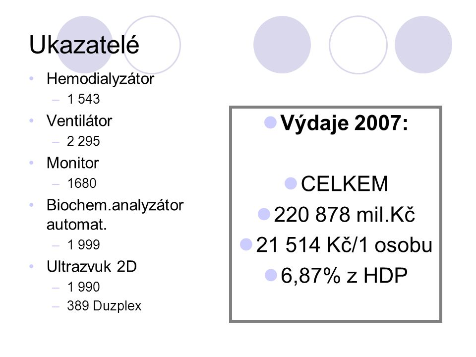 Ukazatelé Hemodialyzátor –1 543 Ventilátor –2 295 Monitor –1680 Biochem.analyzátor automat.