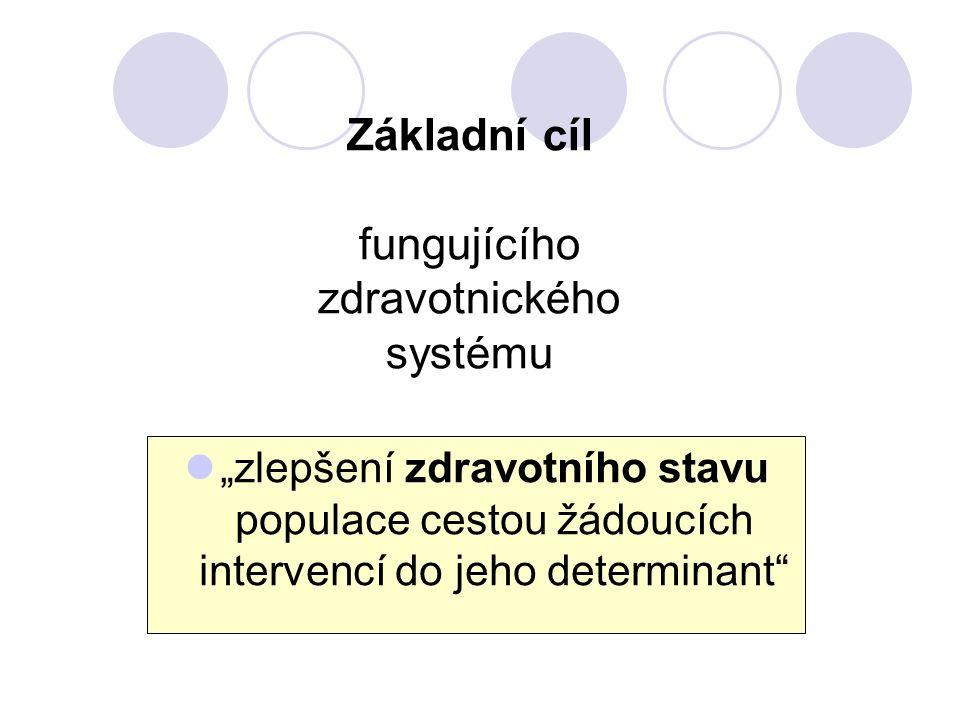 """Základní cíl fungujícího zdravotnického systému """"zlepšení zdravotního stavu populace cestou žádoucích intervencí do jeho determinant"""