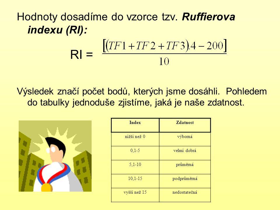 Hodnoty dosadíme do vzorce tzv. Ruffierova indexu (RI): Výsledek značí počet bodů, kterých jsme dosáhli. Pohledem do tabulky jednoduše zjistíme, jaká