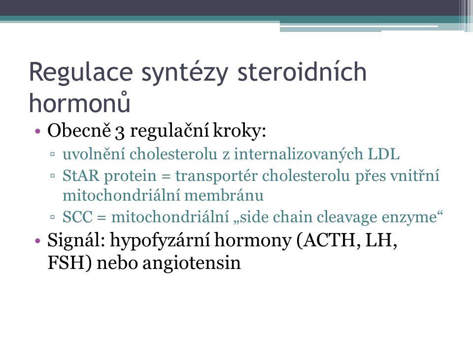 """Regulace syntézy steroidních hormonů Obecně 3 regulační kroky: ▫uvolnění cholesterolu z internalizovaných LDL ▫StAR protein = transportér cholesterolu přes vnitřní mitochondriální membránu ▫SCC = mitochondriální """"side chain cleavage enzyme Signál: hypofyzární hormony (ACTH, LH, FSH) nebo angiotensin"""