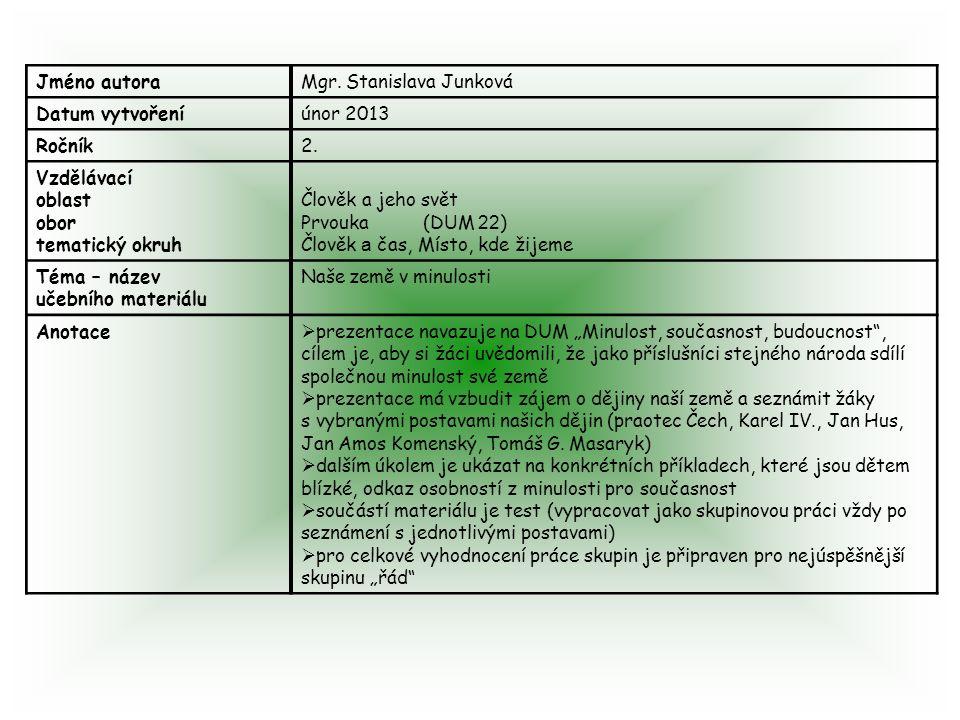 Jméno autoraMgr. Stanislava Junková Datum vytvořeníúnor 2013 Ročník2.