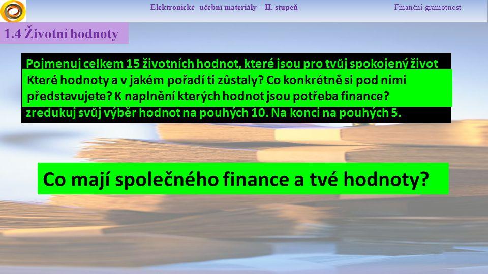 Elektronické učební materiály - II. stupeň Finanční gramotnost 1.4 Životní hodnoty Pojmenuj celkem 15 životních hodnot, které jsou pro tvůj spokojený