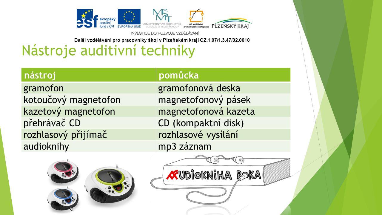 Měřící systémy a software  Vernier  http://www.vernier.cz/uvod/rozcestnik http://www.vernier.cz/uvod/rozcestnik  Pasco  http://www.pasco.cz/ http://www.pasco.cz/  iSES  http://www.ises.info/index.php/cs/systemises http://www.ises.info/index.php/cs/systemises Další vzdělávání pro pracovníky škol v Plzeňském kraji CZ.1.07/1.3.47/02.0010